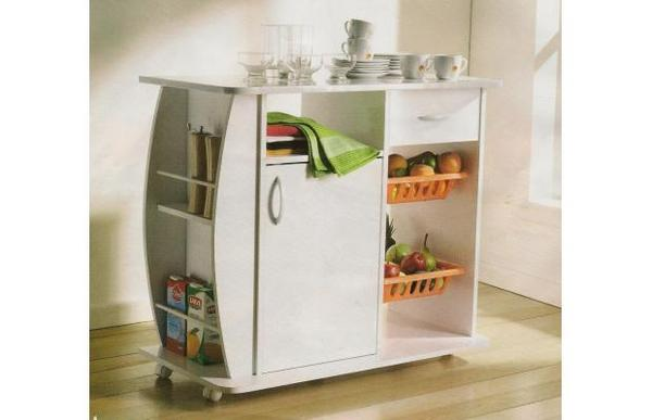 Noticia mobiliarios de cocina - Muebles auxiliares de cocina ...